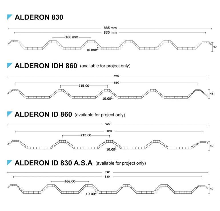 spesifikasi-ukuran-alderon-twinwall